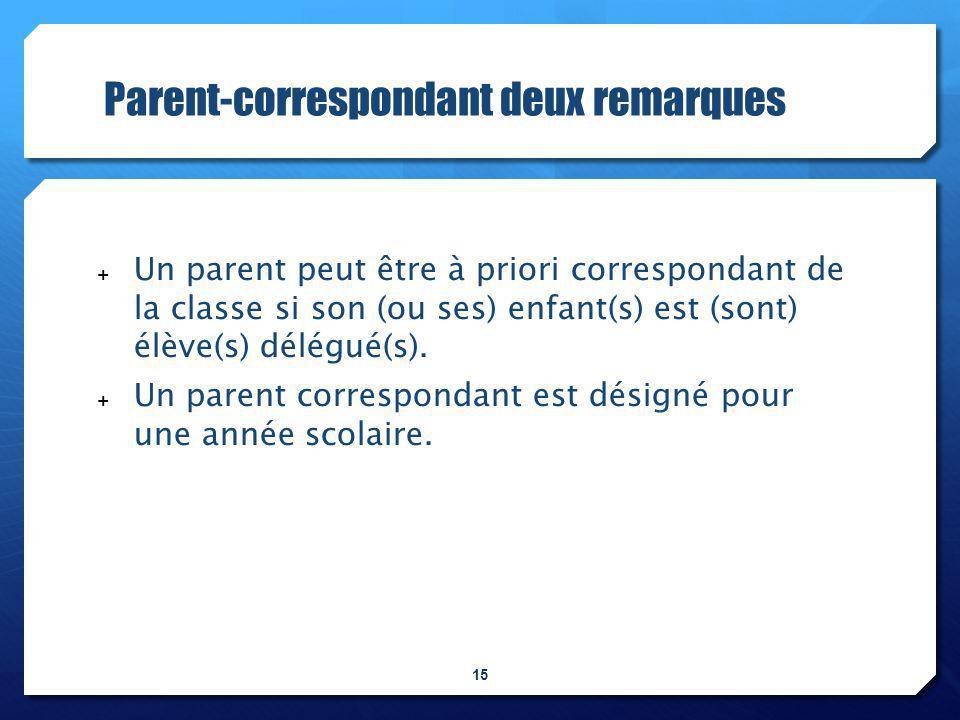Parent-correspondant deux remarques  Un parent peut être à priori correspondant de la classe si son (ou ses) enfant(s) est (sont) élève(s) délégué(s).