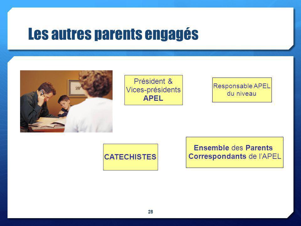 Les autres parents engagés 28 Président & Vices-présidents APEL Ensemble des Parents Correspondants de l'APEL CATECHISTES Responsable APEL du niveau