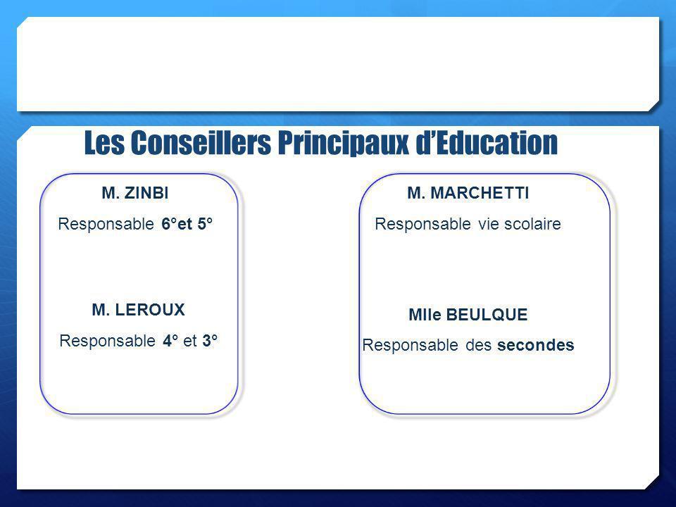 Les Conseillers Principaux d'Education M.ZINBI Responsable 6°et 5° M.