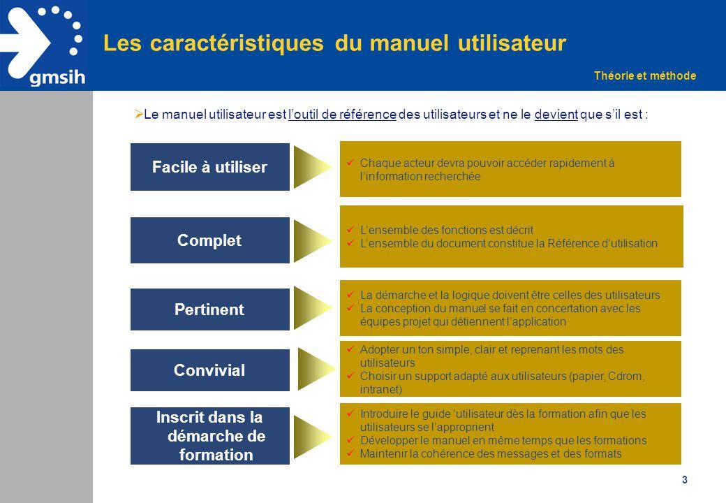3 Les caractéristiques du manuel utilisateur Chaque acteur devra pouvoir accéder rapidement à l'information recherchée L'ensemble des fonctions est dé
