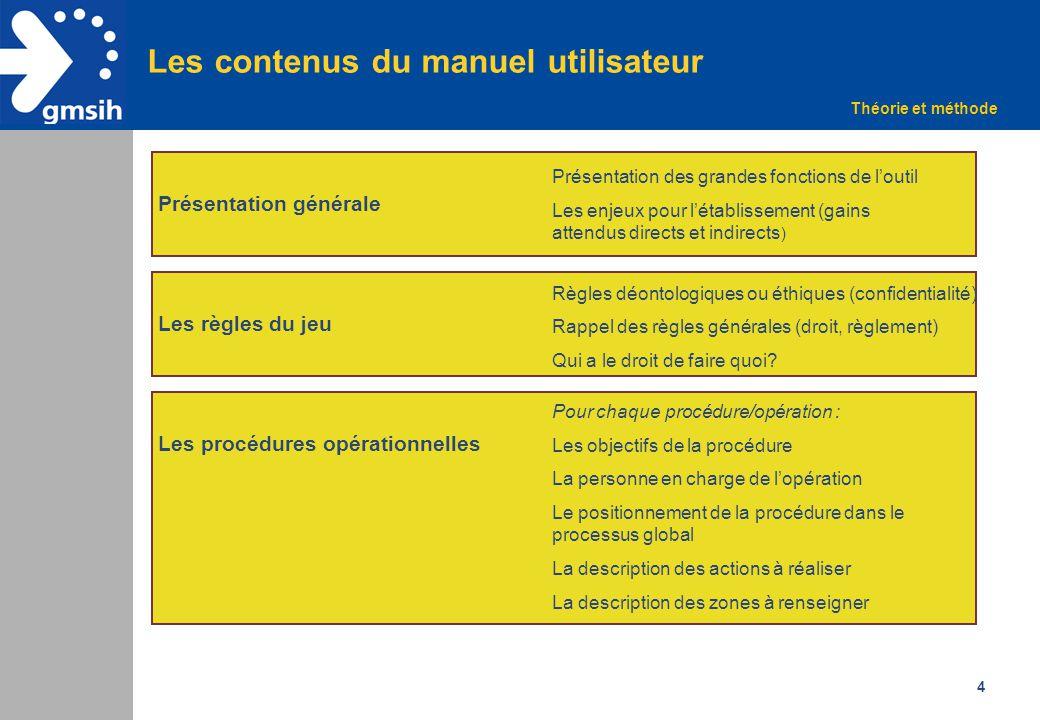 4 Les contenus du manuel utilisateur Présentation générale Présentation des grandes fonctions de l'outil Les enjeux pour l'établissement (gains attend