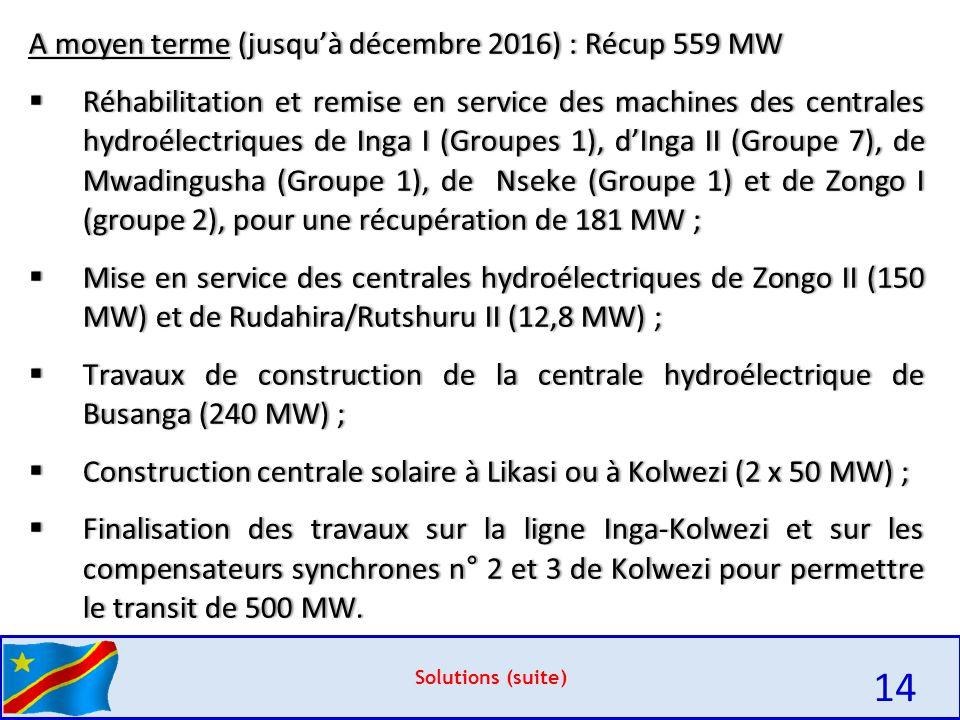 Solutions (suite) 14 A moyen terme (jusqu'à décembre 2016) : Récup 559 MWA moyen terme (jusqu'à décembre 2016) : Récup 559 MW  Réhabilitation et remise en service des machines des centrales hydroélectriques de Inga I (Groupes 1), d'Inga II (Groupe 7), de Mwadingusha (Groupe 1), de Nseke (Groupe 1) et de Zongo I (groupe 2), pour une récupération de 181 MW ;  Mise en service des centrales hydroélectriques de Zongo II (150 MW) et de Rudahira/Rutshuru II (12,8 MW) ;  Travaux de construction de la centrale hydroélectrique de Busanga (240 MW) ;  Construction centrale solaire à Likasi ou à Kolwezi (2 x 50 MW) ;  Finalisation des travaux sur la ligne Inga-Kolwezi et sur les compensateurs synchrones n° 2 et 3 de Kolwezi pour permettre le transit de 500 MW.