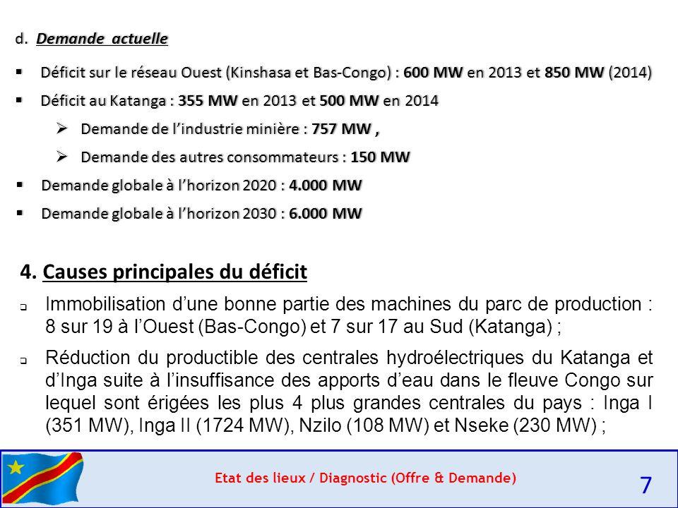 Etat des lieux / Diagnostic (Offre & Demande) 7 d.