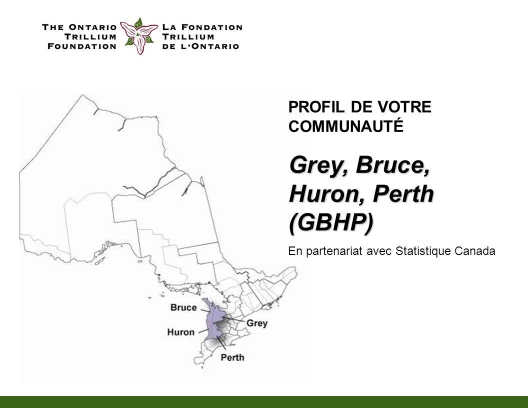 PROFIL DE VOTRE COMMUNAUTÉ Grey, Bruce, Huron, Perth (GBHP) En partenariat avec Statistique Canada