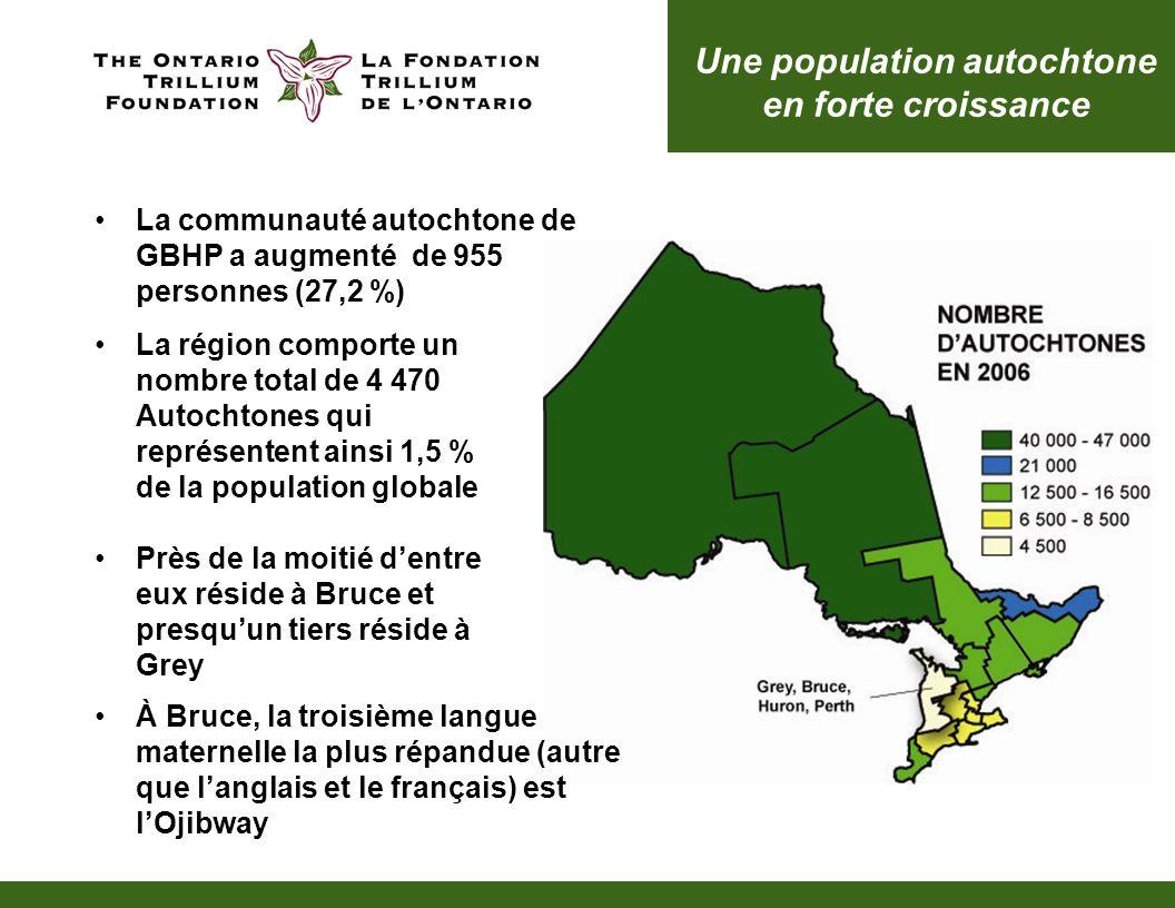 Une population autochtone en forte croissance La communauté autochtone de GBHP a augmenté de 955 personnes (27,2 %) La région comporte un nombre total de 4 470 Autochtones qui représentent ainsi 1,5 % de la population globale Près de la moitié d'entre eux réside à Bruce et presqu'un tiers réside à Grey À Bruce, la troisième langue maternelle la plus répandue (autre que l'anglais et le français) est l'Ojibway