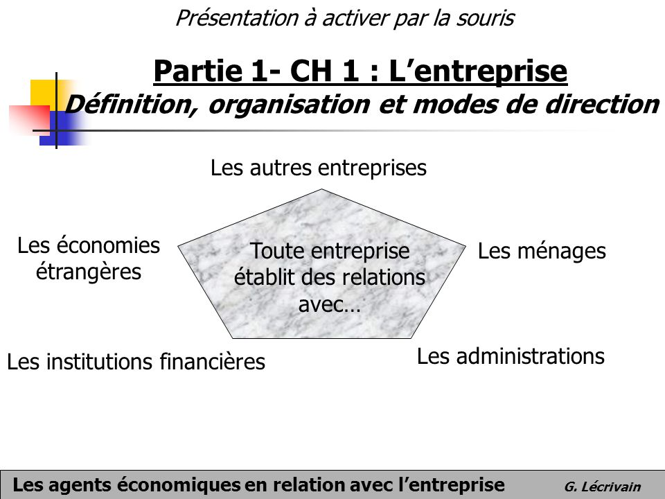 Partie 1- CH 1 : L'entreprise Définition, organisation et modes de direction Les agents économiques en relation avec l'entreprise G. Lécrivain Les aut
