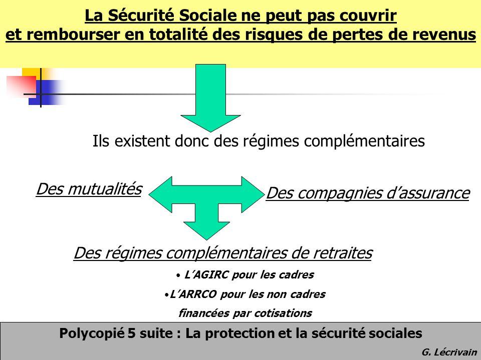 Polycopié 5 suite : La protection et la sécurité sociales G. Lécrivain La Sécurité Sociale ne peut pas couvrir et rembourser en totalité des risques d