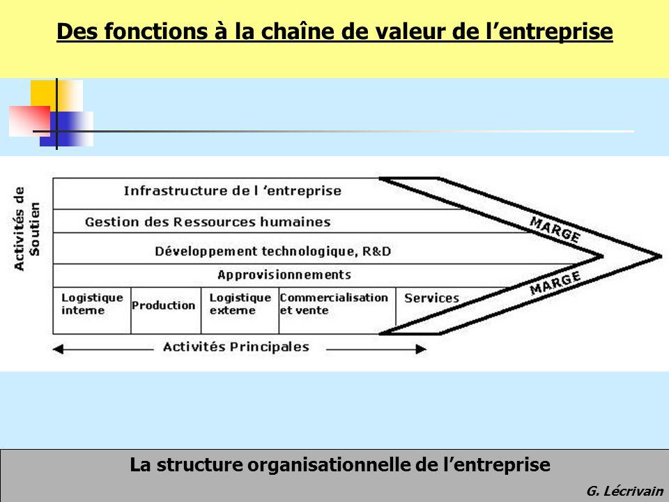La structure organisationnelle de l'entreprise G. Lécrivain Des fonctions à la chaîne de valeur de l'entreprise