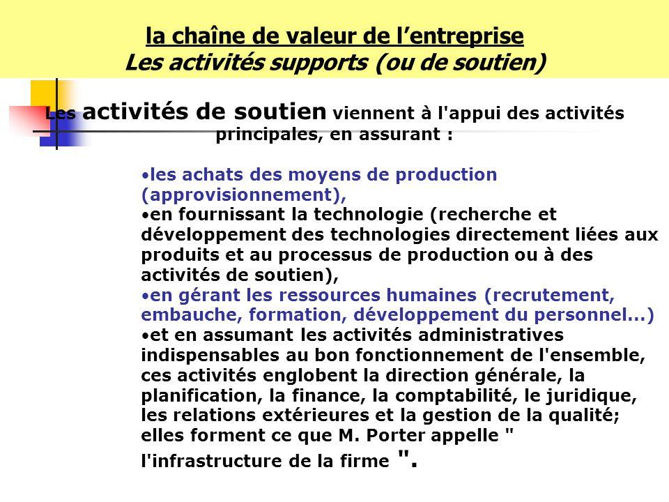 la chaîne de valeur de l'entreprise Les activités supports (ou de soutien) Les activités de soutien viennent à l'appui des activités principales, en a
