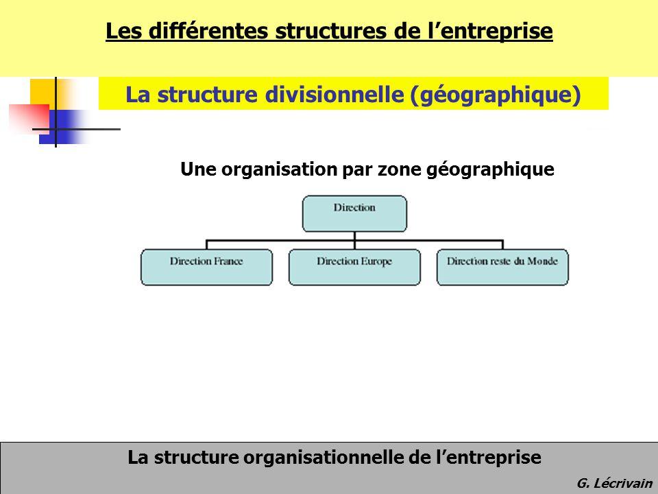 Les différentes structures de l'entreprise La structure divisionnelle (géographique) Une organisation par zone géographique La structure organisationn
