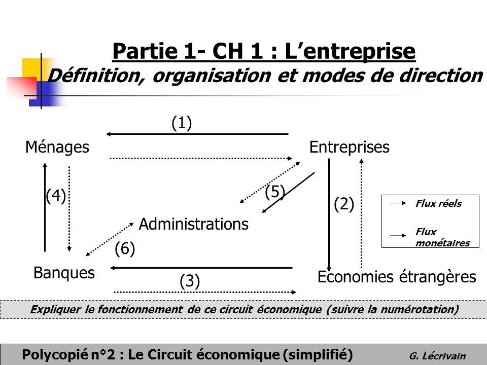 Partie 1- CH 1 : L'entreprise Définition, organisation et modes de direction Polycopié n°2 : Le Circuit économique (simplifié) G. Lécrivain MénagesEnt