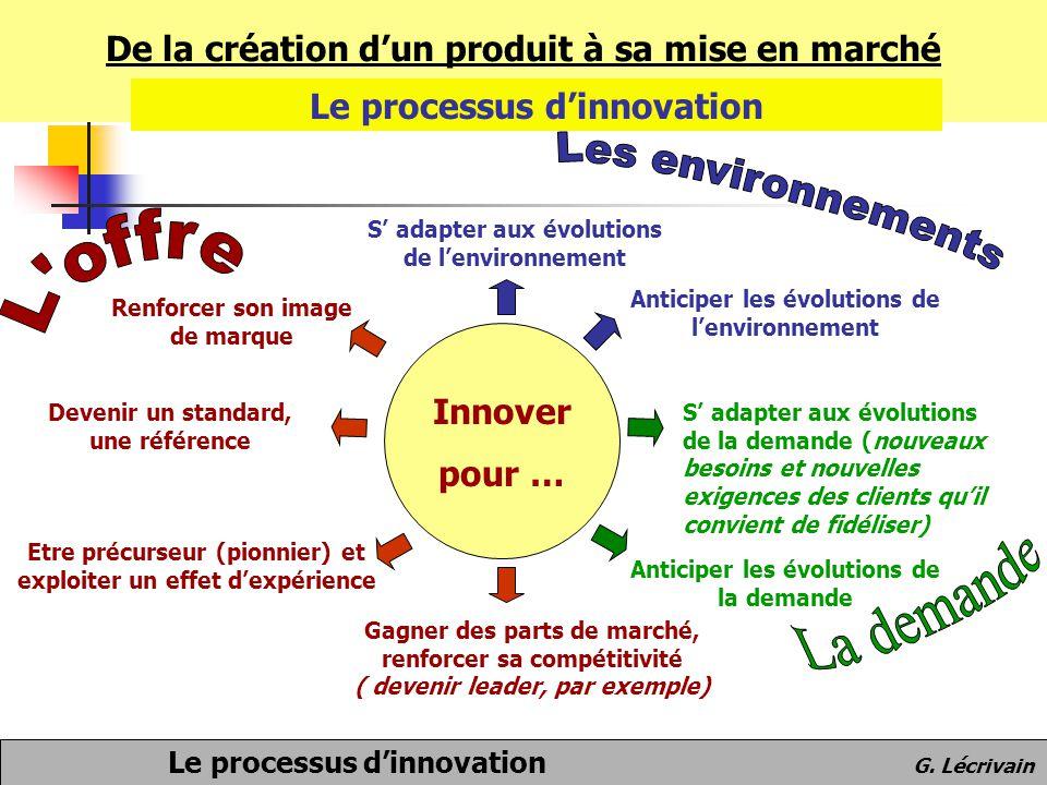 De la création d'un produit à sa mise en marché Le processus d'innovation Innover pour … S' adapter aux évolutions de l'environnement Anticiper les év