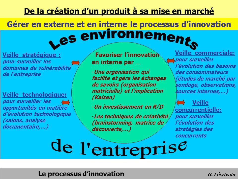 De la création d'un produit à sa mise en marché Gérer en externe et en interne le processus d'innovation Innover en interne en … Favoriser l'innovatio