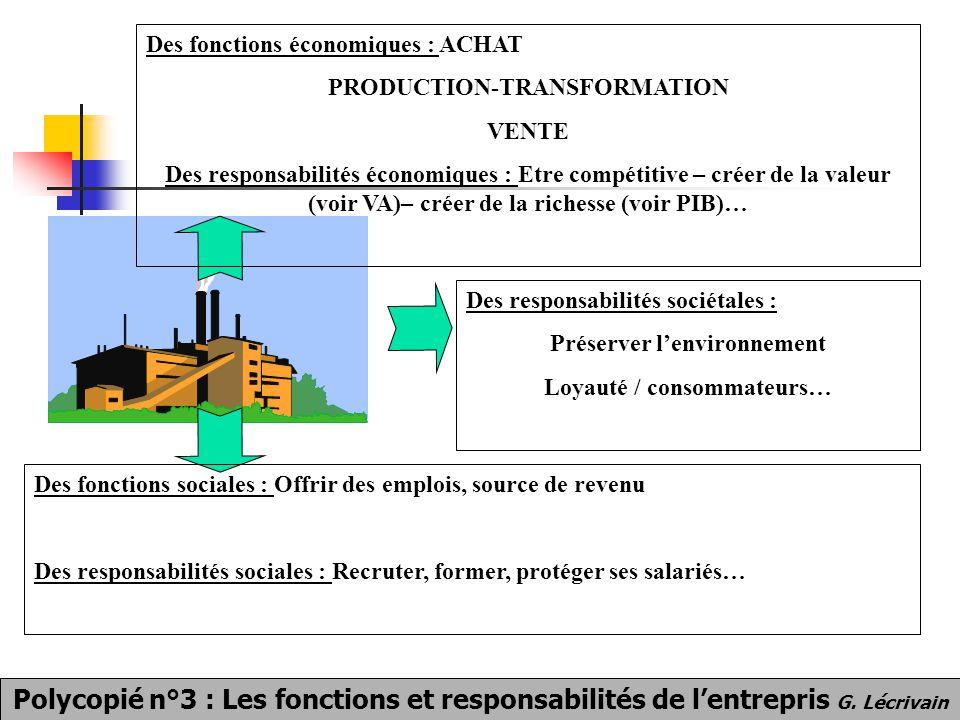 Des fonctions économiques : ACHAT PRODUCTION-TRANSFORMATION VENTE Des responsabilités économiques : Etre compétitive – créer de la valeur (voir VA)– c