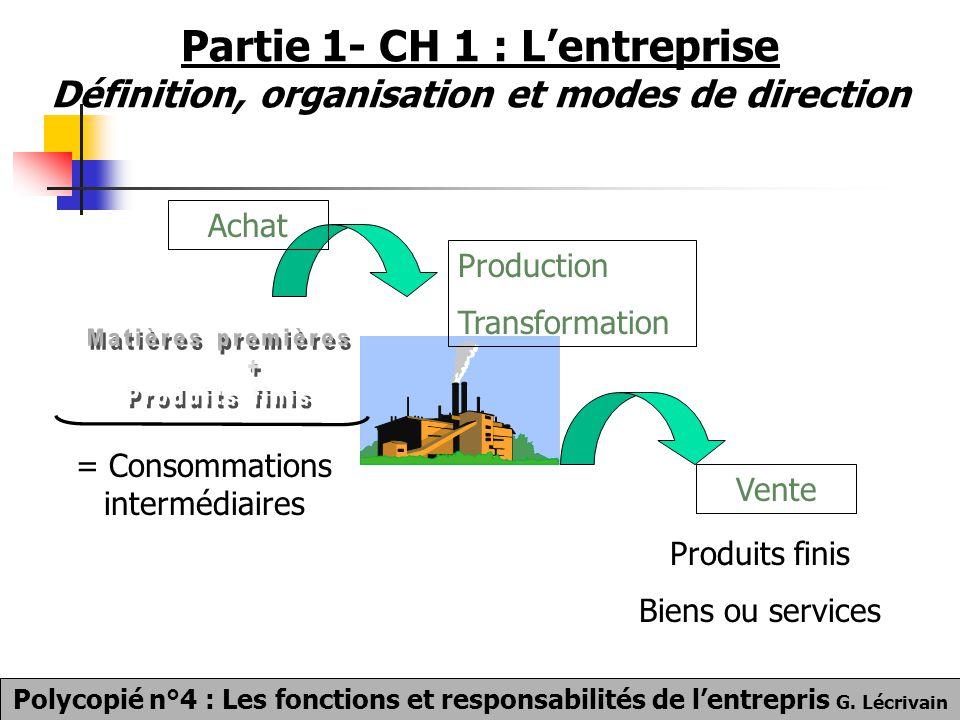 Achats Transformation CI Production Vente Chiffre d'Affaires (CA) - Achats et Consommations intermédiaires (CI) = Valeur Ajoutée (VA) Polycopié n°4.2: Les fonctions responsabilités de l'entreprise G.