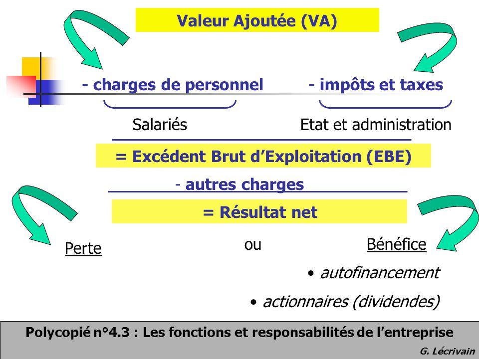 - charges de personnel = Excédent Brut d'Exploitation (EBE) Polycopié n°4.3 : Les fonctions et responsabilités de l'entreprise G. Lécrivain Valeur Ajo