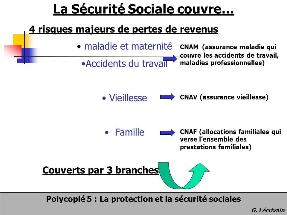 Polycopié 5 : La protection et la sécurité sociales G. Lécrivain La Sécurité Sociale couvre… 4 risques majeurs de pertes de revenus maladie et materni
