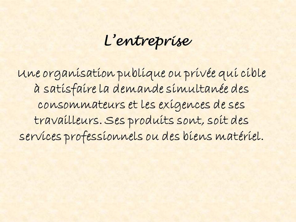 L'entreprise Une organisation publique ou privée qui cible à satisfaire la demande simultanée des consommateurs et les exigences de ses travailleurs.