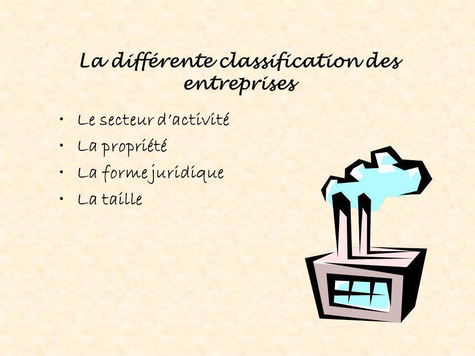 La différente classification des entreprises Le secteur d'activité La propriété La forme juridique La taille
