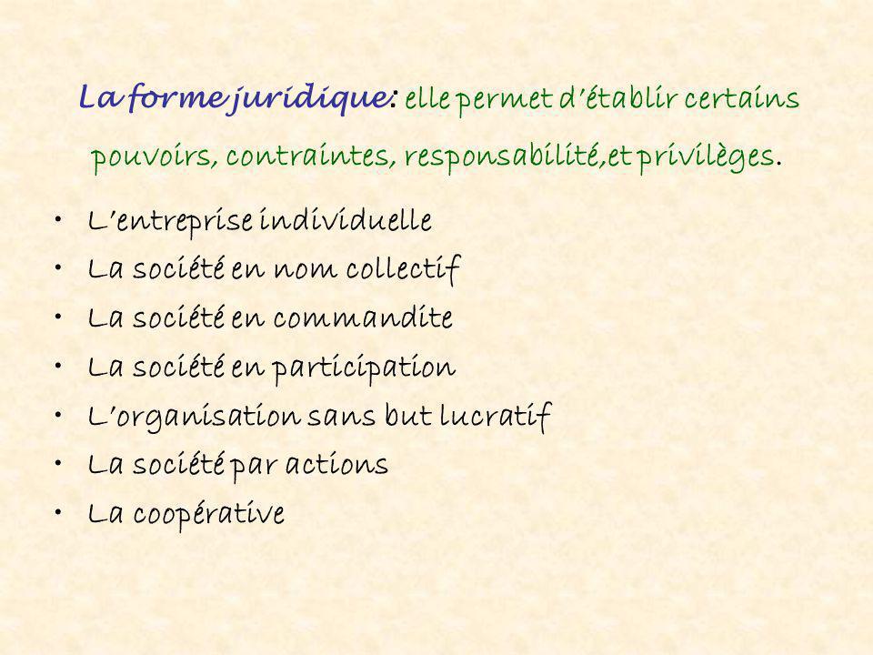 La forme juridique: elle permet d'établir certains pouvoirs, contraintes, responsabilité,et privilèges. L'entreprise individuelle La société en nom co