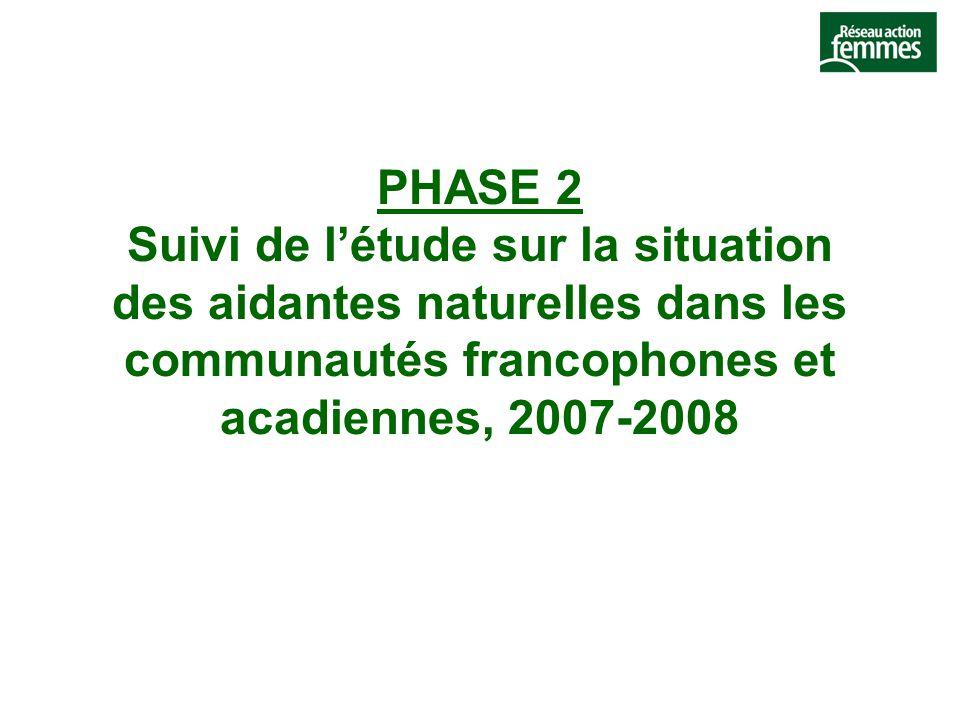 PHASE 2 Suivi de l'étude sur la situation des aidantes naturelles dans les communautés francophones et acadiennes, 2007-2008
