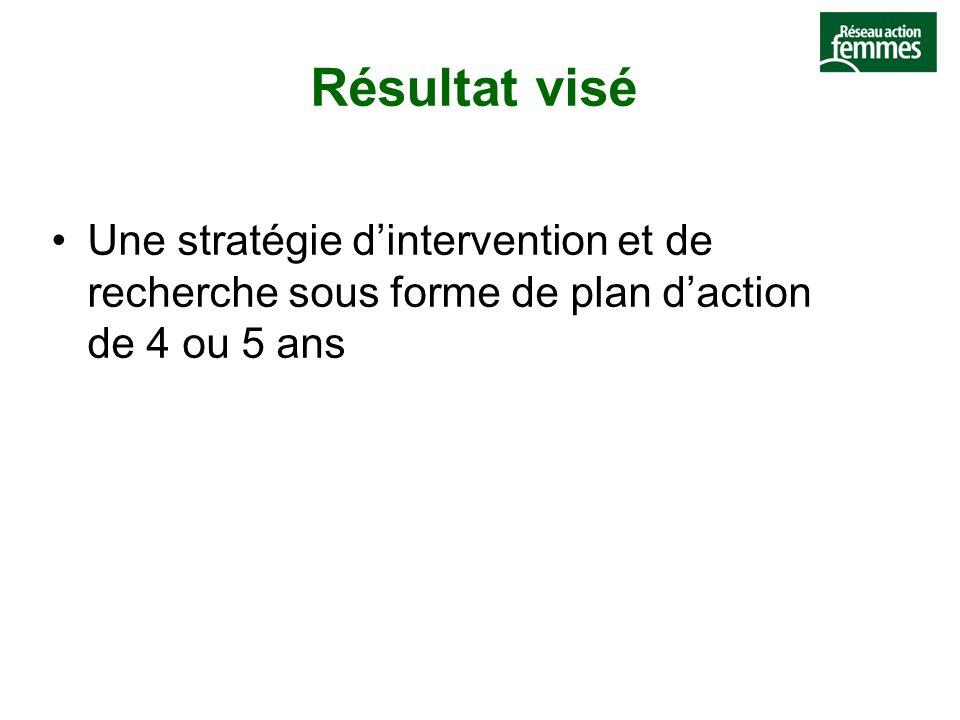 Résultat visé Une stratégie d'intervention et de recherche sous forme de plan d'action de 4 ou 5 ans
