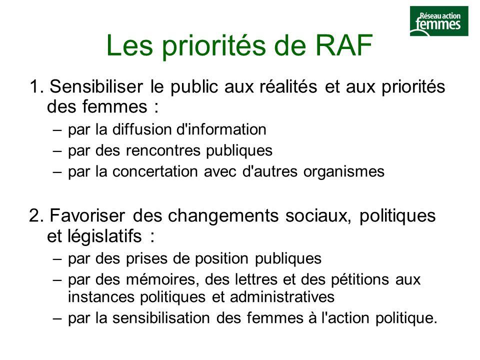 L'Alliance des femmes de la francophonie canadienne (AFFC) L'organisme qui représente, au niveau national, les femmes francophones en milieu minoritaire Sa mission consiste à: –défendre les intérêts des femmes et des jeunes filles –revendiquer leurs droits –appuyer leurs actions menant au développement et à l'épanouissement de leurs communautés