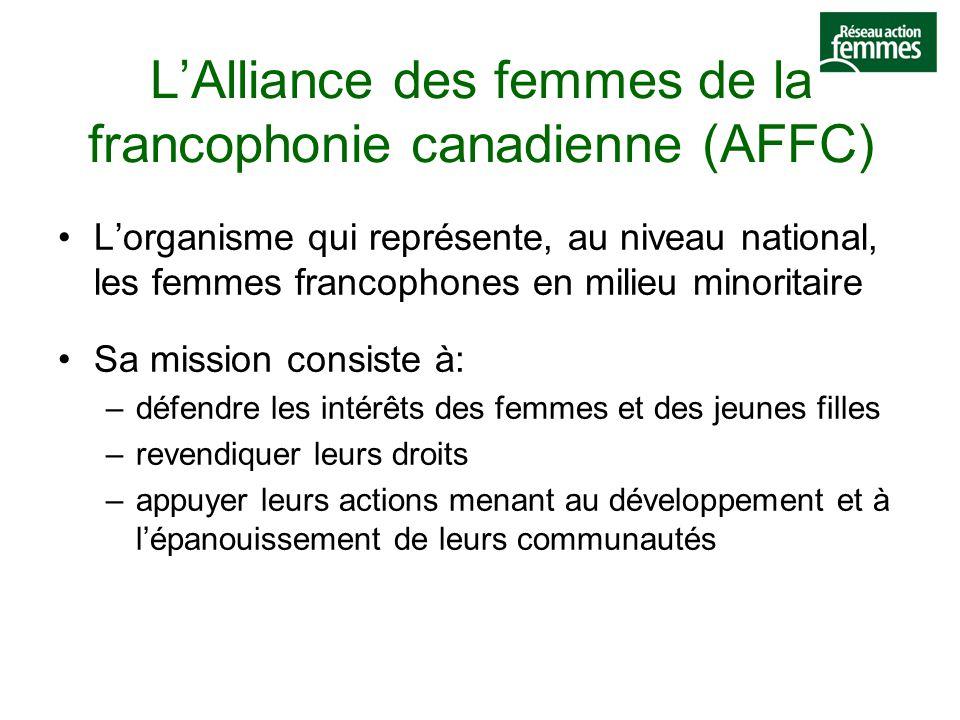 Recommendations priorisées (suite) 4.Créer un réseau d'entraide et des groupes de soutien pour les aidantes francophones 5.Faire reconnaître la situation et les besoins spécifiques des aidantes francophones vivant en milieu minoritaire en appuyant les initiatives locales et favorisant les partenariats pour mieux leur venir en aide