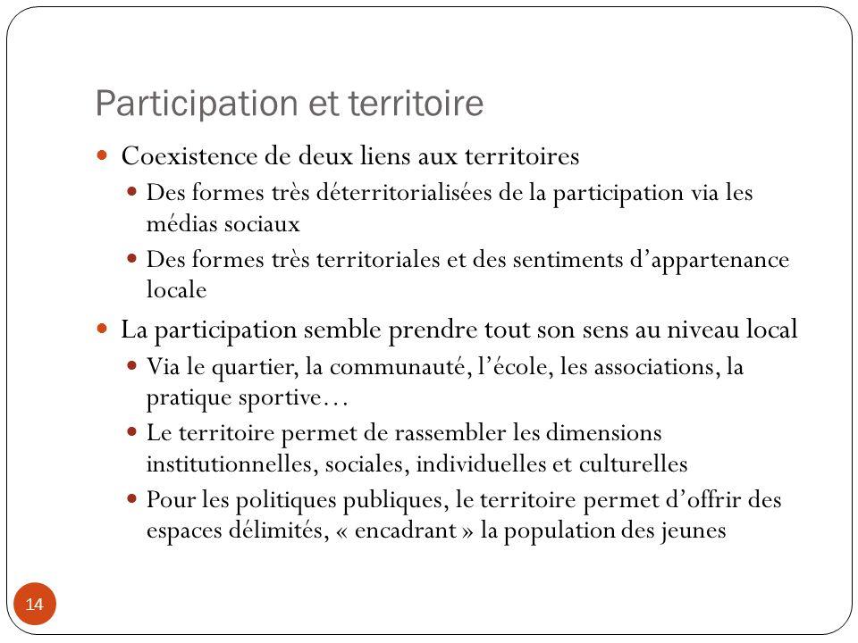 Participation et territoire Coexistence de deux liens aux territoires Des formes très déterritorialisées de la participation via les médias sociaux De