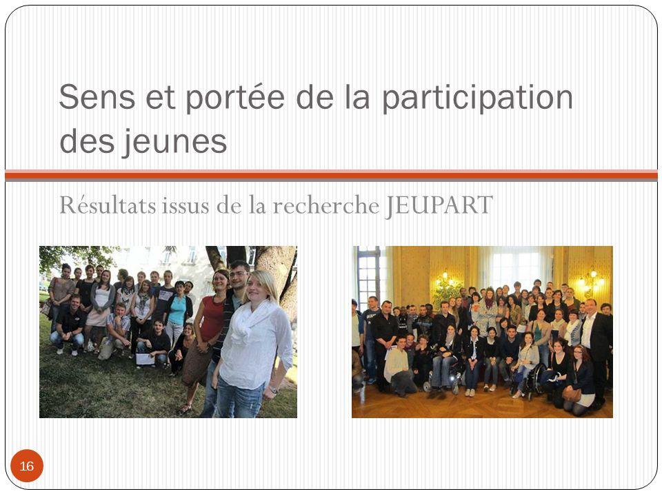Sens et portée de la participation des jeunes Résultats issus de la recherche JEUPART 16