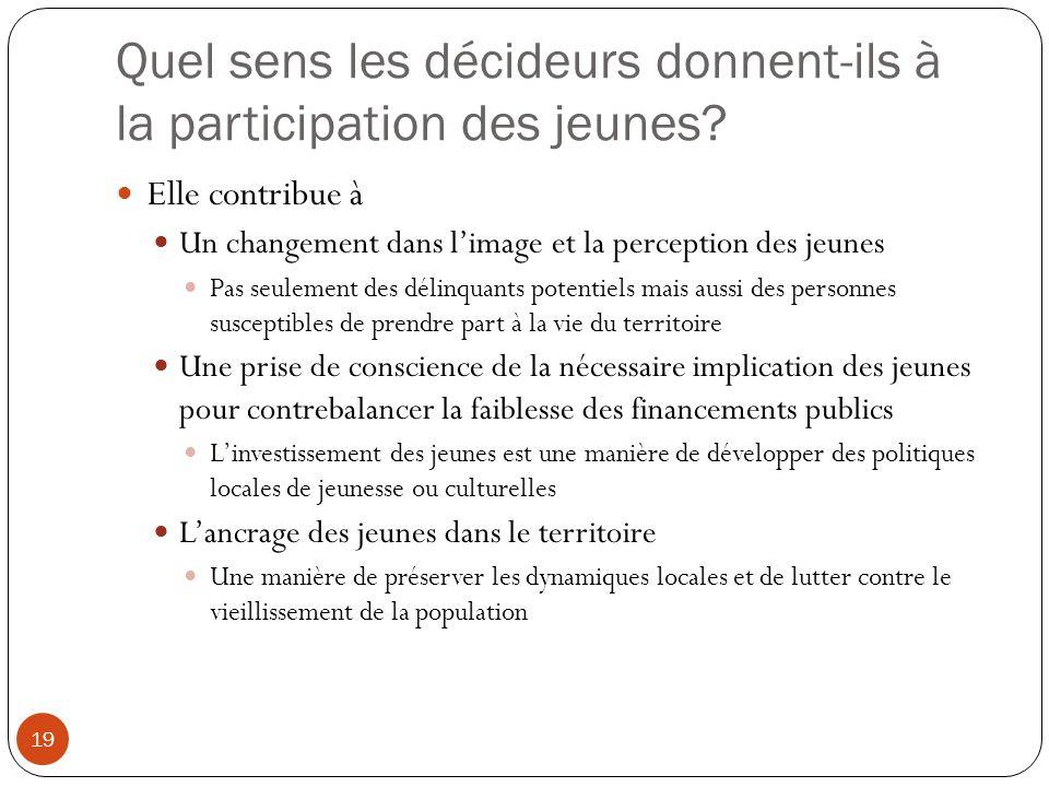 Quel sens les décideurs donnent-ils à la participation des jeunes? Elle contribue à Un changement dans l'image et la perception des jeunes Pas seuleme