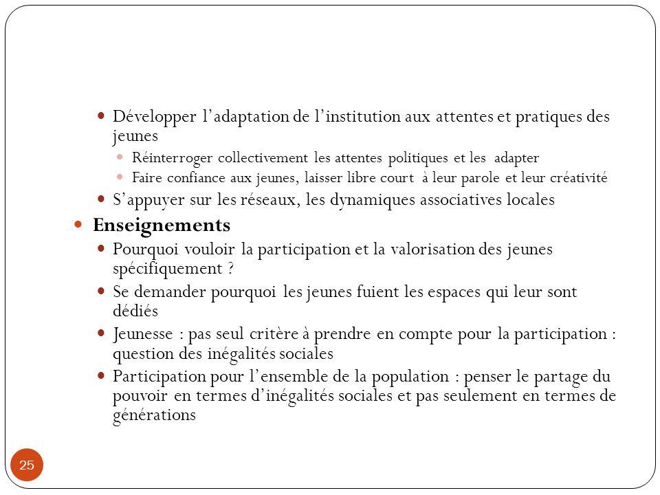 25 Développer l'adaptation de l'institution aux attentes et pratiques des jeunes Réinterroger collectivement les attentes politiques et les adapter Fa