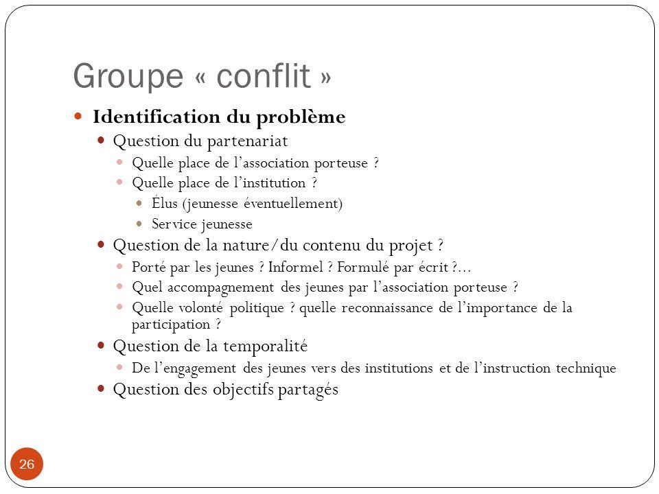 Groupe « conflit » 26 Identification du problème Question du partenariat Quelle place de l'association porteuse ? Quelle place de l'institution ? Élus