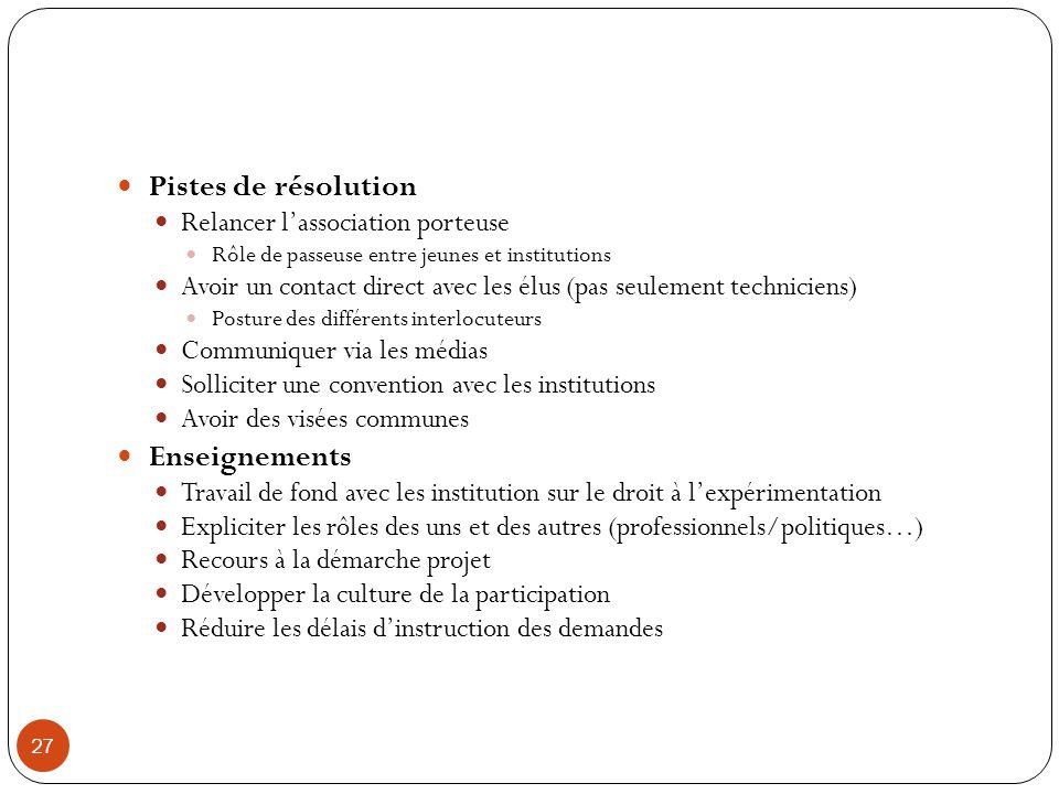 27 Pistes de résolution Relancer l'association porteuse Rôle de passeuse entre jeunes et institutions Avoir un contact direct avec les élus (pas seule