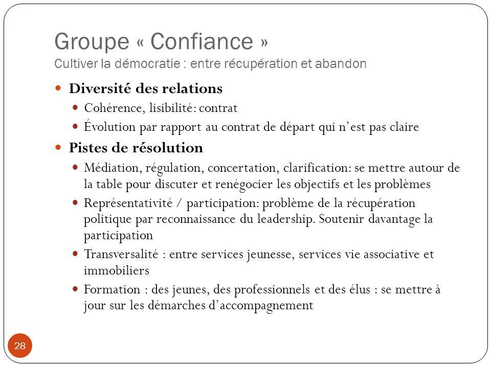 Groupe « Confiance » Cultiver la démocratie : entre récupération et abandon 28 Diversité des relations Cohérence, lisibilité: contrat Évolution par ra