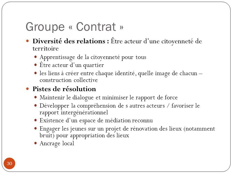 Groupe « Contrat » 30 Diversité des relations : Être acteur d'une citoyenneté de territoire Apprentissage de la citoyenneté pour tous Être acteur d'un