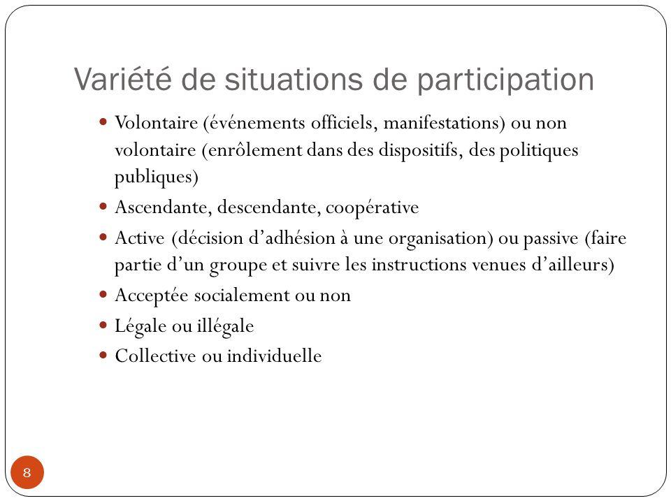 Variété de situations de participation Volontaire (événements officiels, manifestations) ou non volontaire (enrôlement dans des dispositifs, des polit