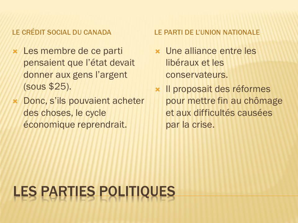 LE CRÉDIT SOCIAL DU CANADALE PARTI DE L'UNION NATIONALE  Les membre de ce parti pensaient que l'état devait donner aux gens l'argent (sous $25).  Do