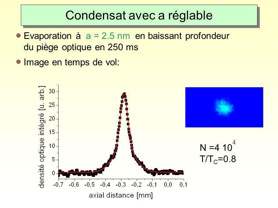 Condensat avec a réglable Evaporation à a = 2.5 nm en baissant profondeur du piège optique en 250 ms Image en temps de vol: N =4 10 T/T C =0.8 4
