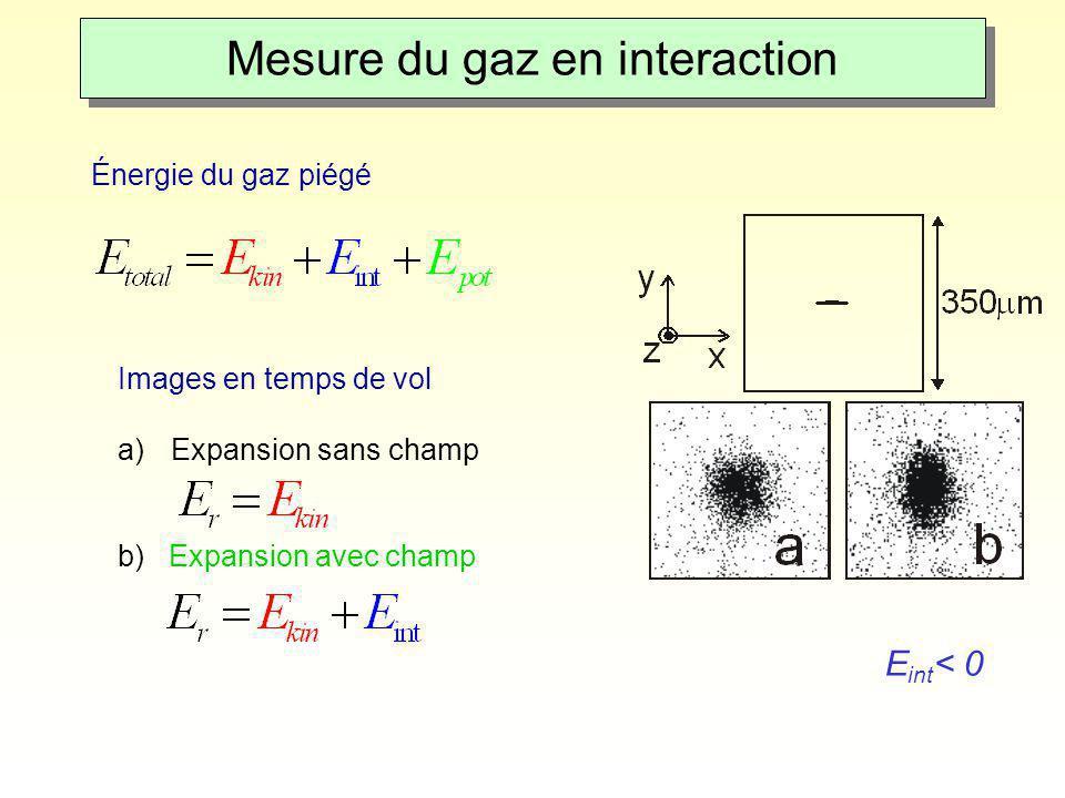 Images en temps de vol a)Expansion sans champ b) Expansion avec champ Énergie du gaz piégé E int < 0 Mesure du gaz en interaction