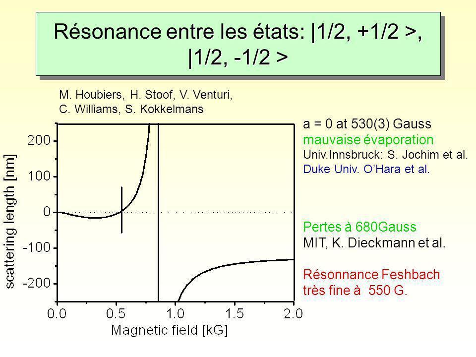 M. Houbiers, H. Stoof, V. Venturi, C. Williams, S. Kokkelmans a = 0 at 530(3) Gauss mauvaise évaporation Univ.Innsbruck: S. Jochim et al. Duke Univ. O