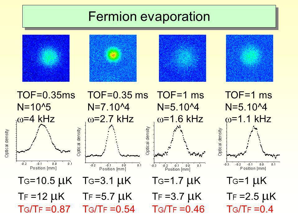Fermion evaporation T G =10.5  K T F =12  K T G /T F =0.87 T G =3.1  K T F =5.7  K T G /T F =0.54 T G =1.7  K T F =3.7  K T G /T F =0.46 T G =1