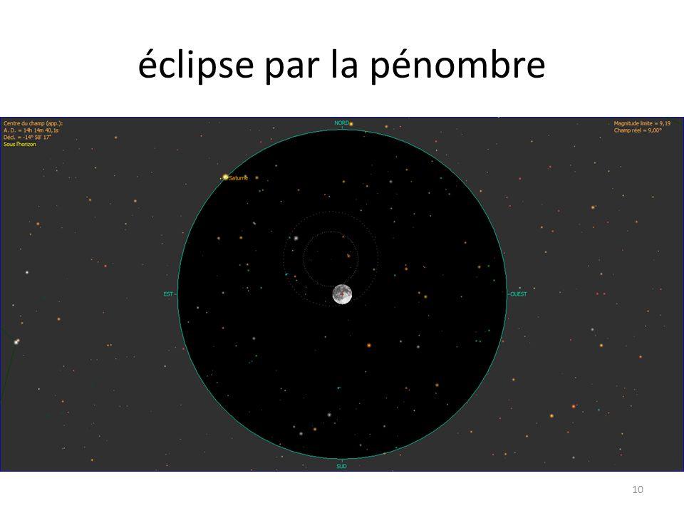 éclipse par la pénombre 10