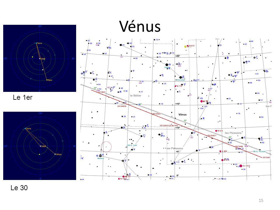 Vénus 15 Le 1er Le 30