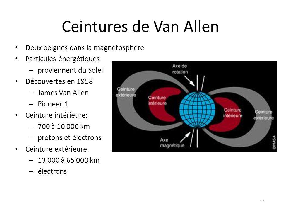 Ceintures de Van Allen Deux beignes dans la magnétosphère Particules énergétiques – proviennent du Soleil Découvertes en 1958 – James Van Allen – Pioneer 1 Ceinture intérieure: – 700 à 10 000 km – protons et électrons Ceinture extérieure: – 13 000 à 65 000 km – électrons 17