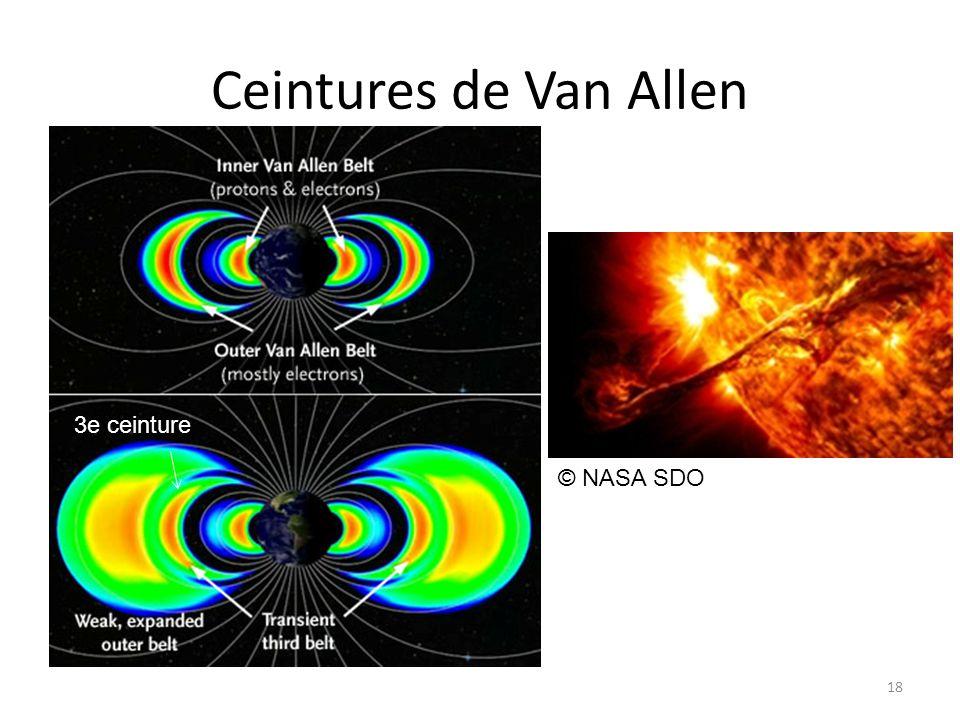 Ceintures de Van Allen 18 3e ceinture © NASA SDO