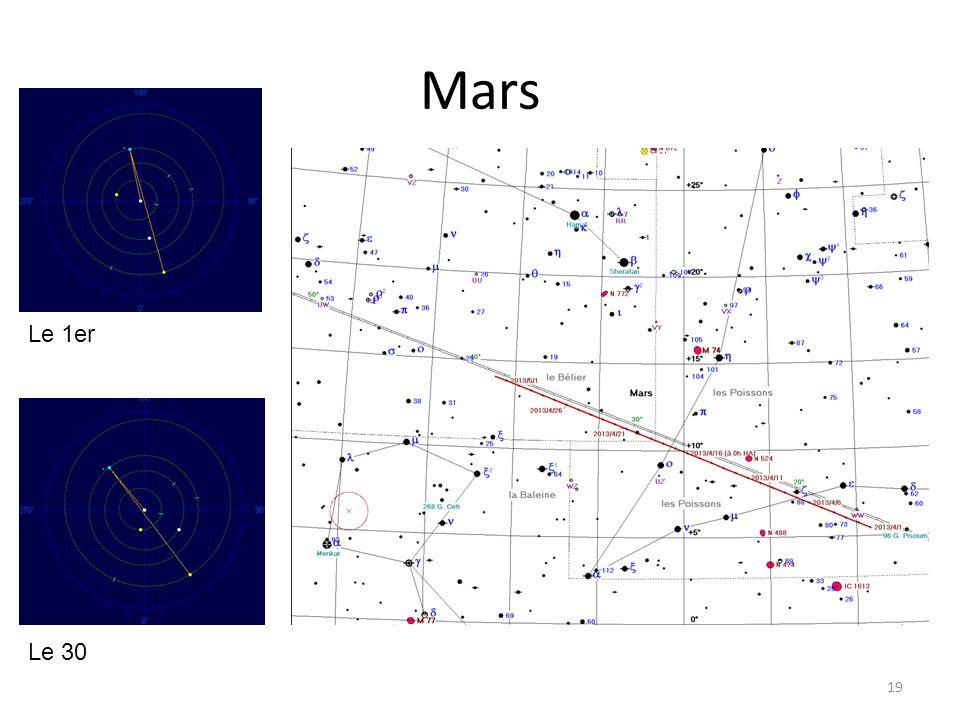 Mars 19 Le 1er Le 30
