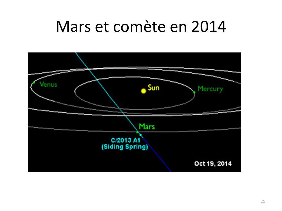 Mars et comète en 2014 21