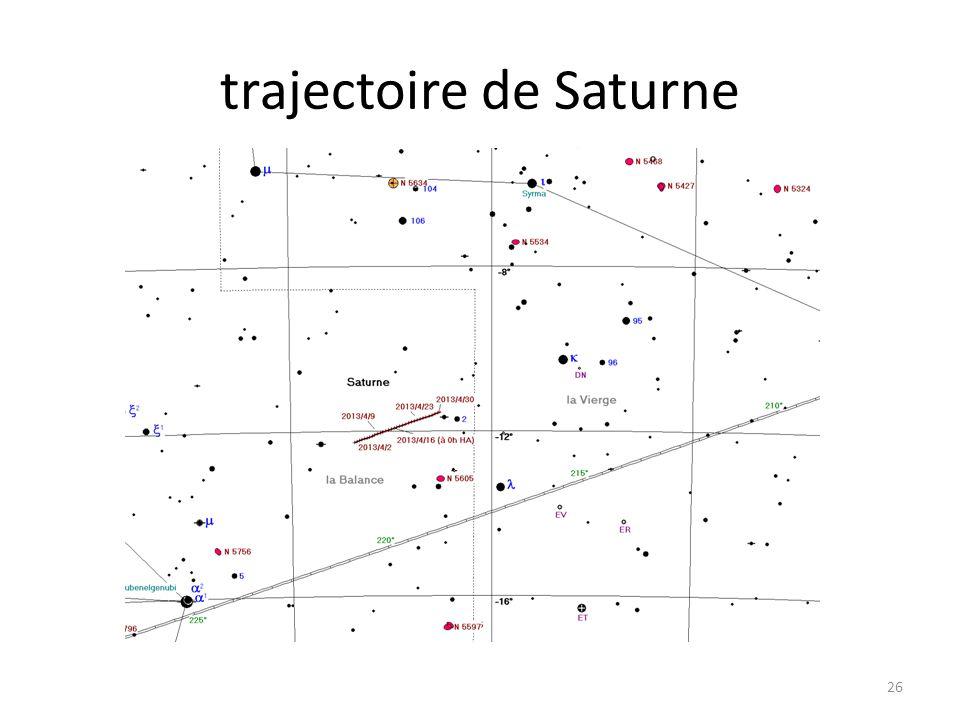 trajectoire de Saturne 26