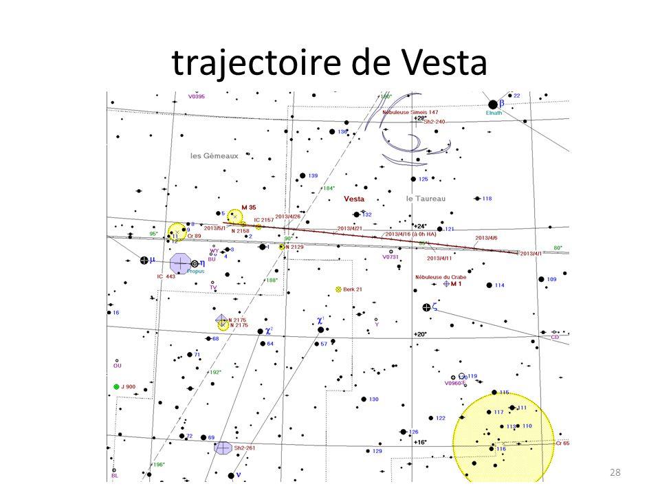 trajectoire de Vesta 28